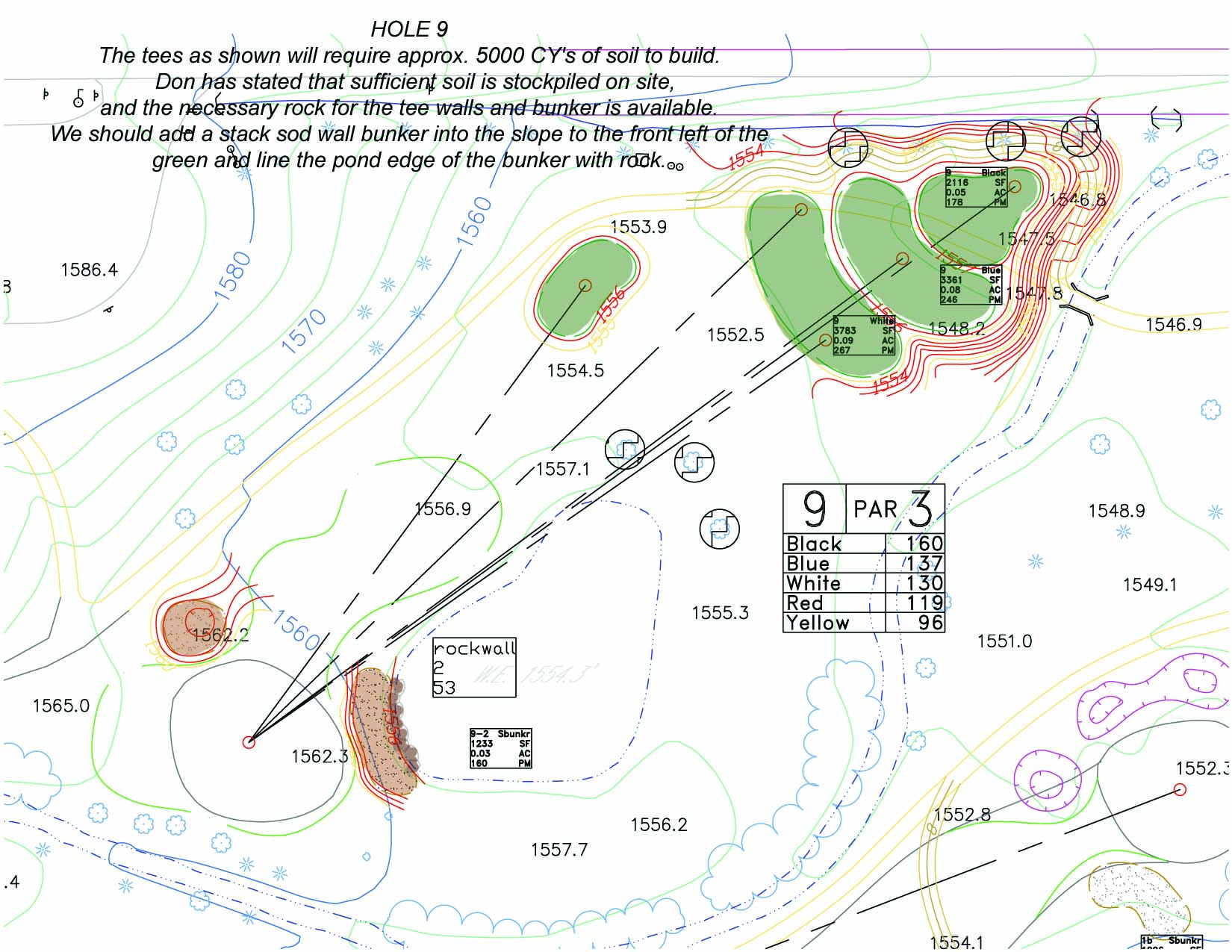 New Course Design Process - Albanese & Lutzke
